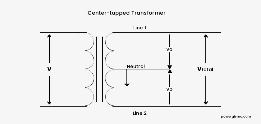 Center tap Of The Transformer